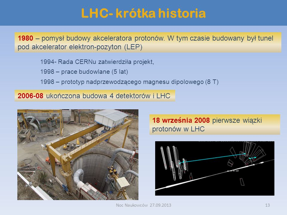 LHC- krótka historia1980 – pomysł budowy akceleratora protonów. W tym czasie budowany był tunel pod akcelerator elektron-pozyton (LEP)