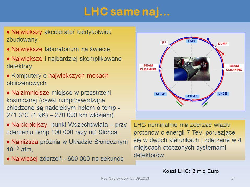 LHC same naj… ♦ Największy akcelerator kiedykolwiek zbudowany.