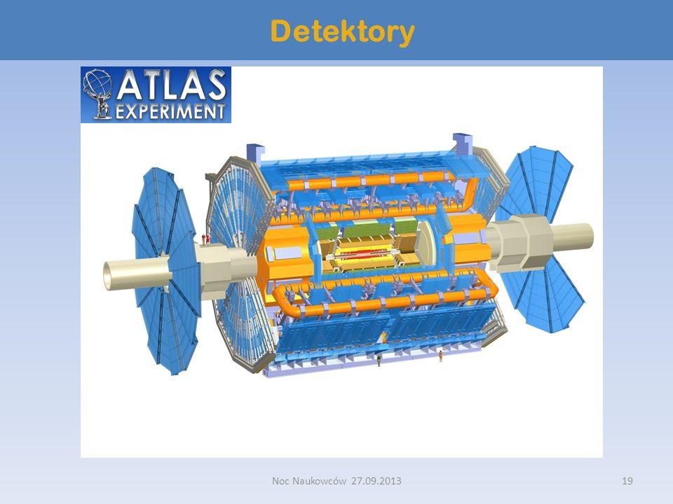 Detektory Noc Naukowców 27.09.2013
