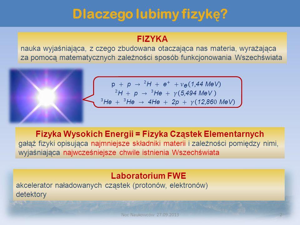 Dlaczego lubimy fizykę