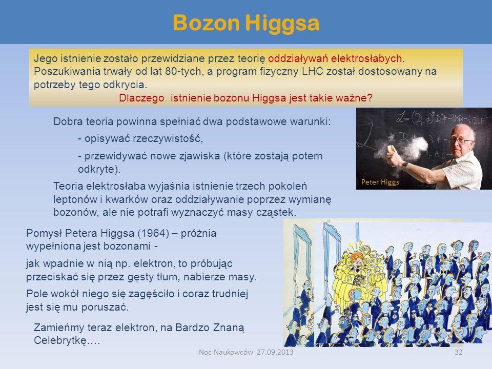 Dlaczego istnienie bozonu Higgsa jest takie ważne