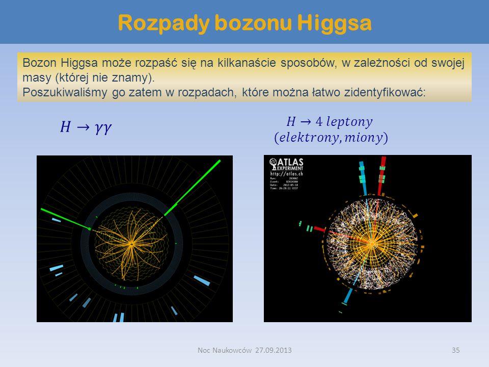 Rozpady bozonu Higgsa 𝐻→𝛾𝛾 𝐻→4 𝑙𝑒𝑝𝑡𝑜𝑛𝑦 (𝑒𝑙𝑒𝑘𝑡𝑟𝑜𝑛𝑦,𝑚𝑖𝑜𝑛𝑦)