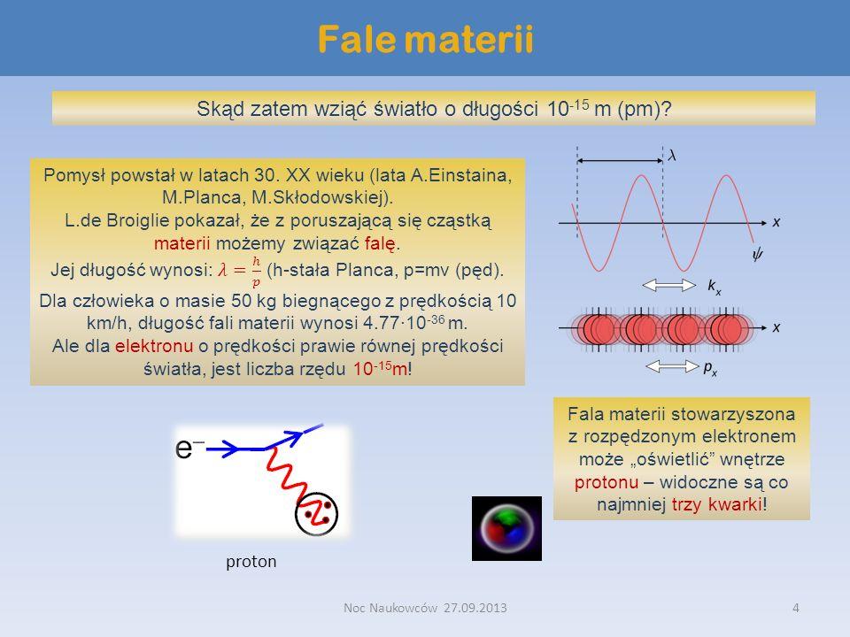 Fale materii Skąd zatem wziąć światło o długości 10-15 m (pm)