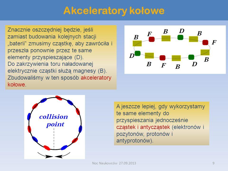 Akceleratory kołowe