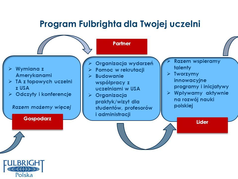 Program Fulbrighta dla Twojej uczelni