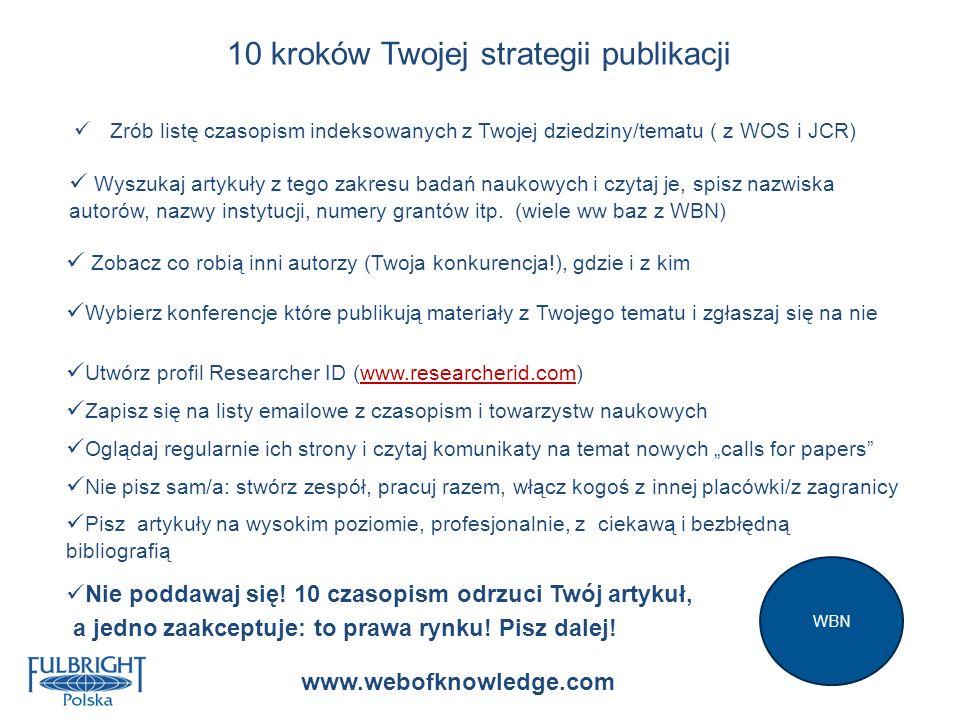 10 kroków Twojej strategii publikacji