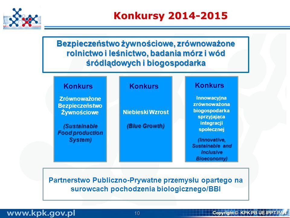 Konkursy 2014-2015 Bezpieczeństwo żywnościowe, zrównoważone rolnictwo i leśnictwo, badania mórz i wód śródlądowych i biogospodarka.