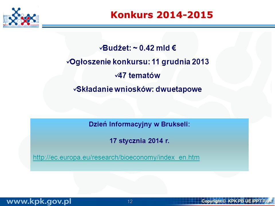 Konkurs 2014-2015 Budżet: ~ 0.42 mld €