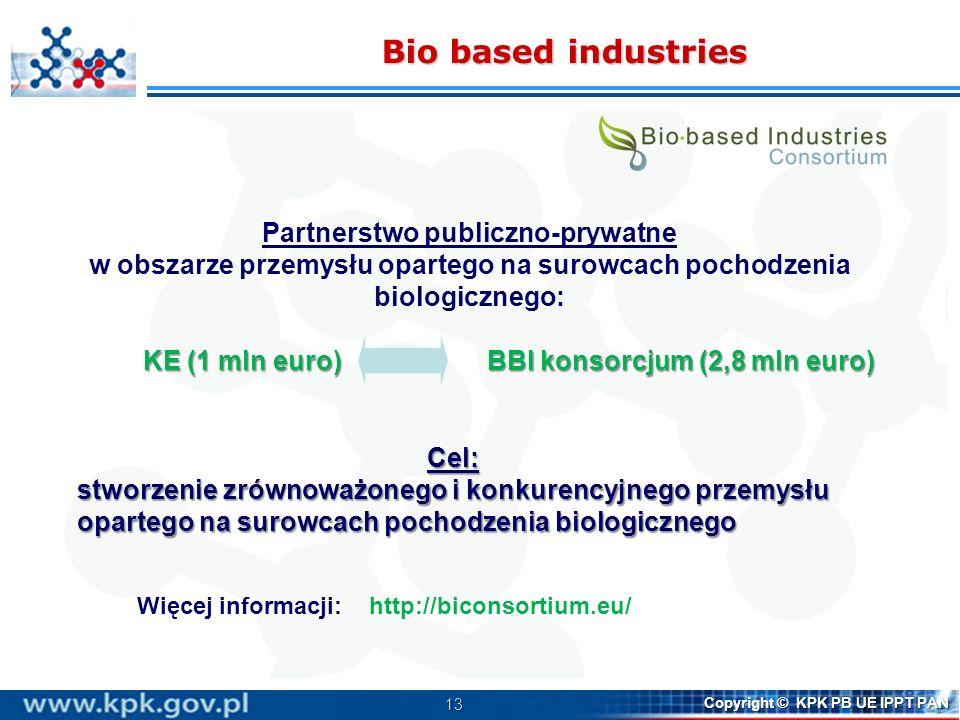 Bio based industries Partnerstwo publiczno-prywatne