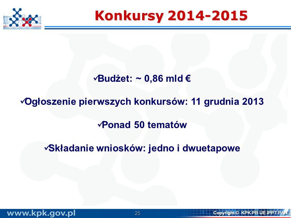 Konkursy 2014-2015 Budżet: ~ 0,86 mld €