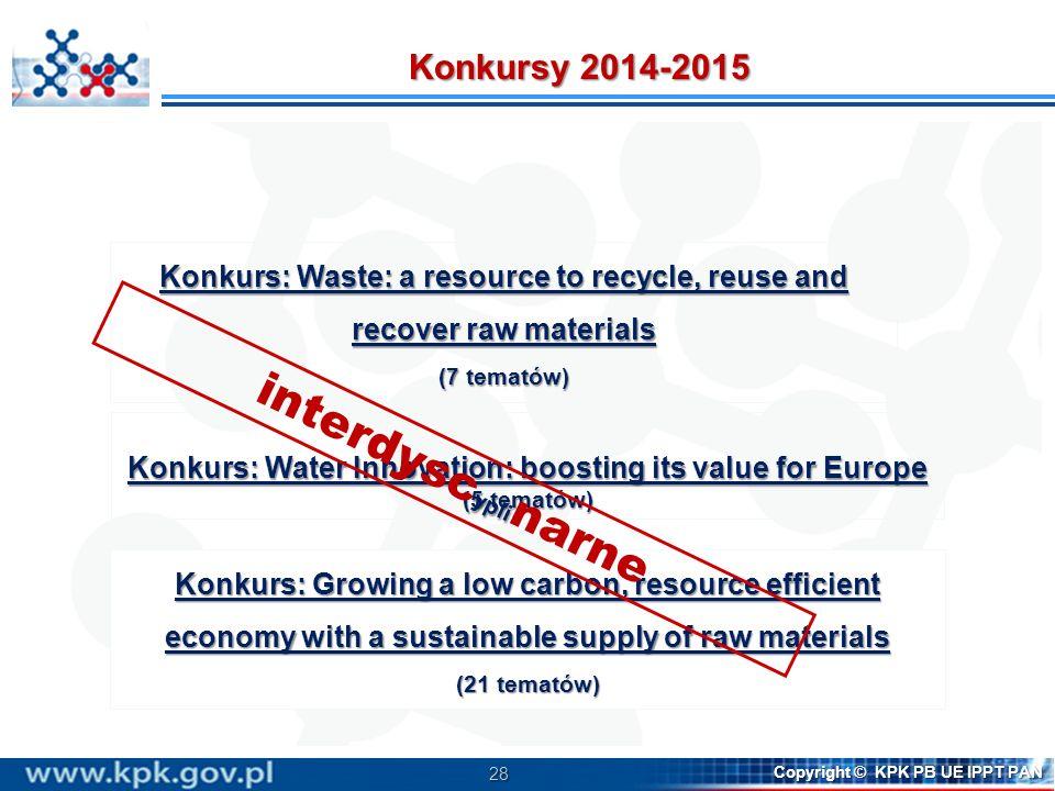 interdyscyplinarne Konkursy 2014-2015