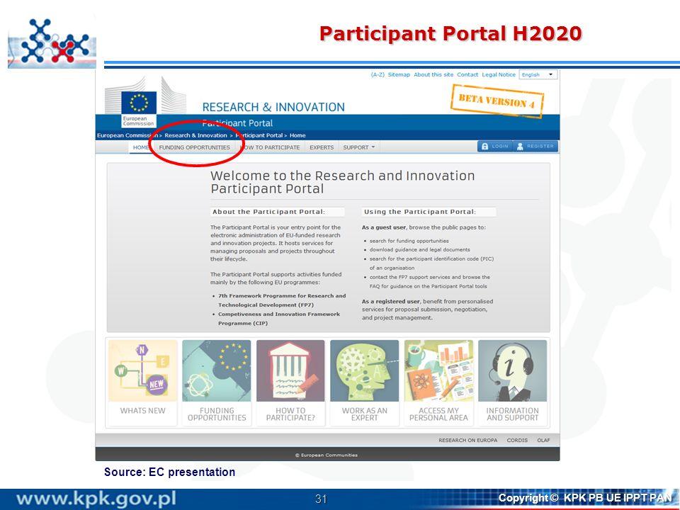 Participant Portal H2020 Source: EC presentation
