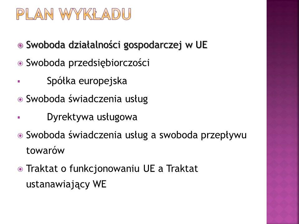 Plan wykładu Swoboda działalności gospodarczej w UE