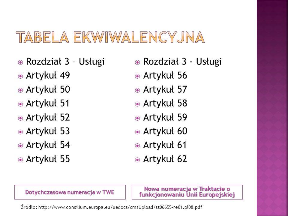 tabela ekwiwalencyjna