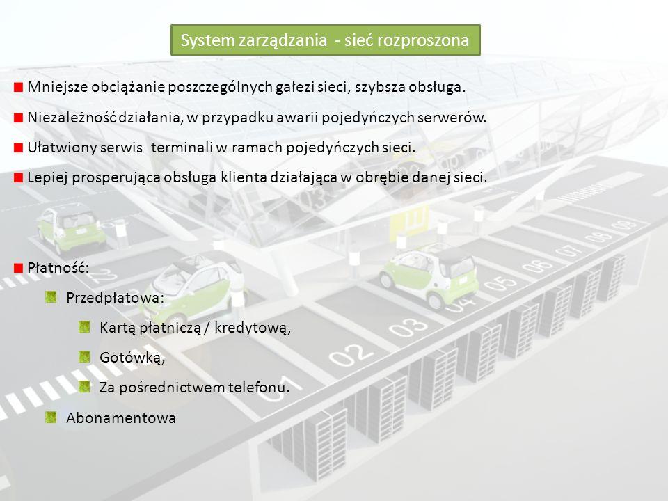 System zarządzania - sieć rozproszona
