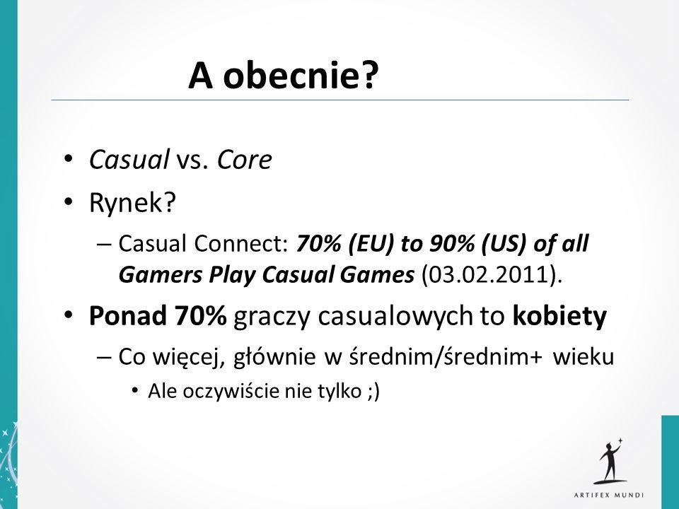 A obecnie Casual vs. Core Rynek