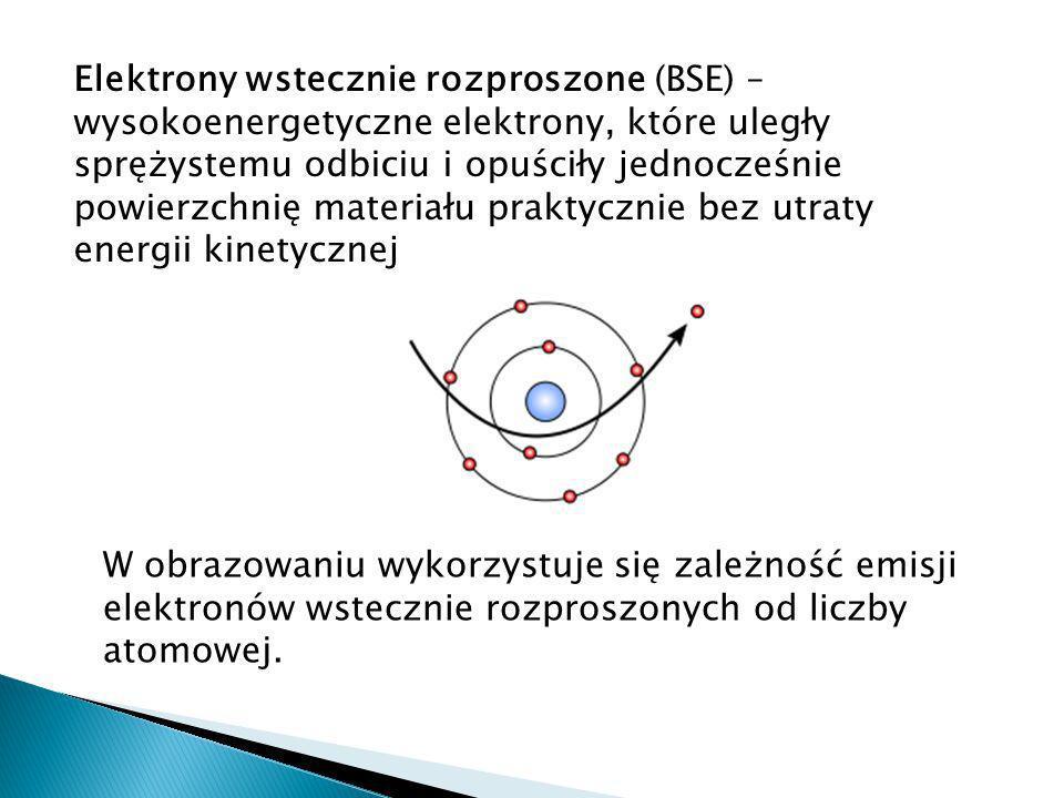 Elektrony wstecznie rozproszone (BSE) – wysokoenergetyczne elektrony, które uległy sprężystemu odbiciu i opuściły jednocześnie powierzchnię materiału praktycznie bez utraty energii kinetycznej