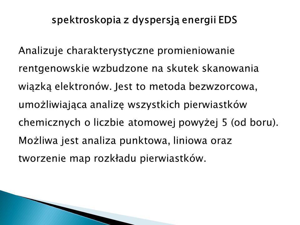 spektroskopia z dyspersją energii EDS