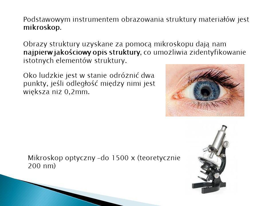 Podstawowym instrumentem obrazowania struktury materiałów jest mikroskop.