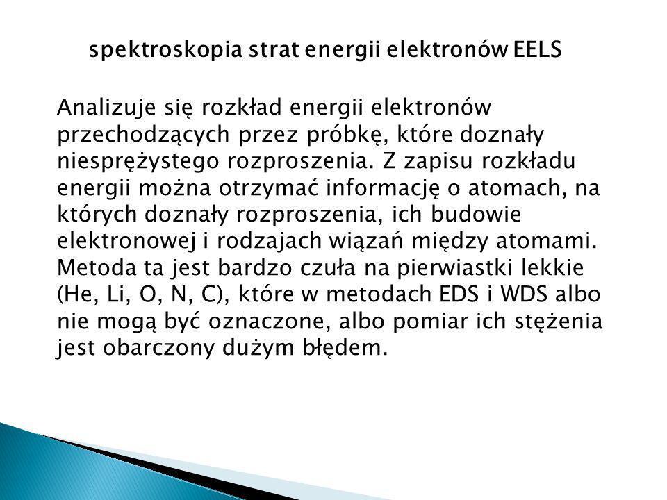spektroskopia strat energii elektronów EELS