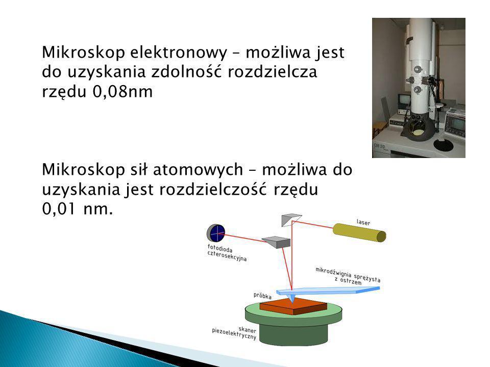 Mikroskop elektronowy – możliwa jest do uzyskania zdolność rozdzielcza rzędu 0,08nm