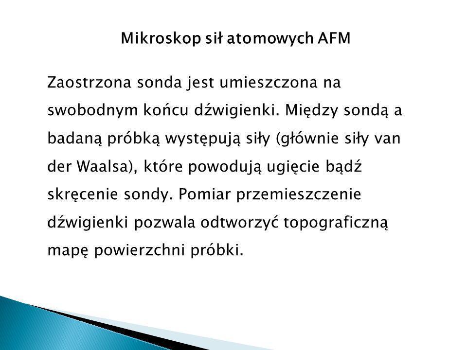 Mikroskop sił atomowych AFM
