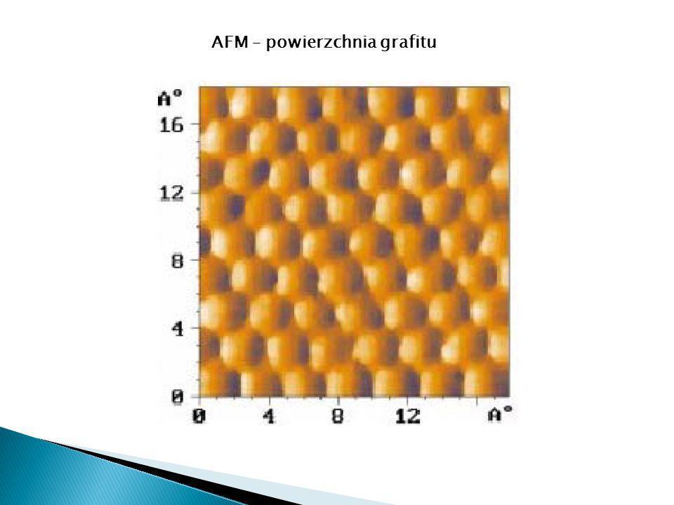 AFM – powierzchnia grafitu