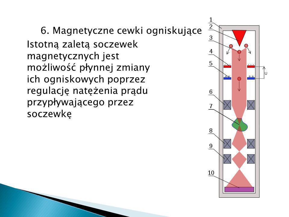 6. Magnetyczne cewki ogniskujące