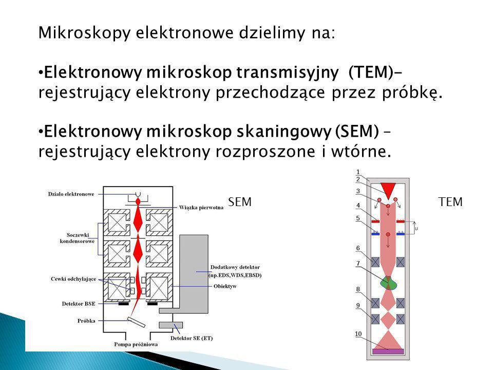 Mikroskopy elektronowe dzielimy na: