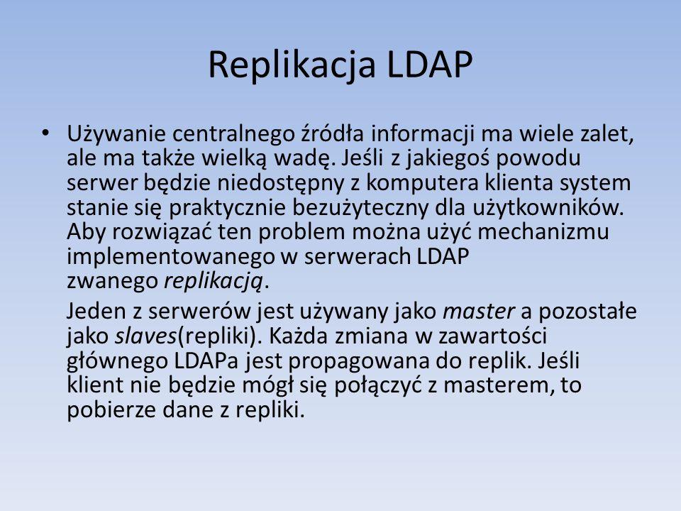 Replikacja LDAP