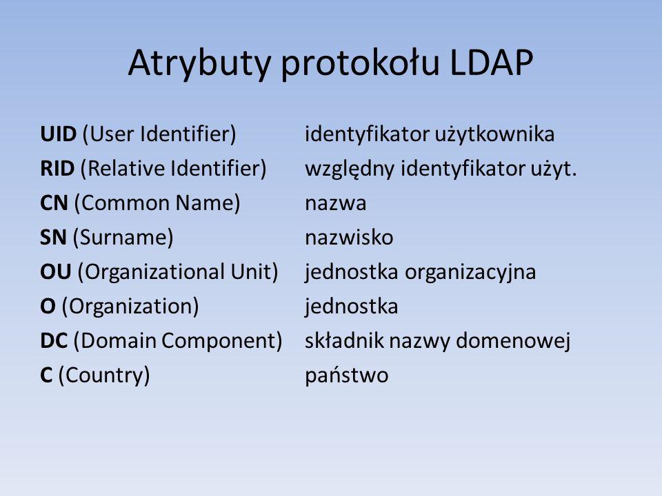 Atrybuty protokołu LDAP