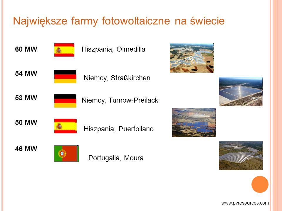 Największe farmy fotowoltaiczne na świecie
