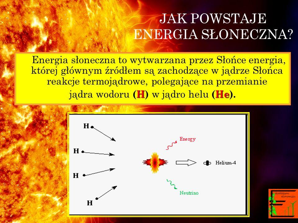 JAK POWSTAJE ENERGIA SŁONECZNA