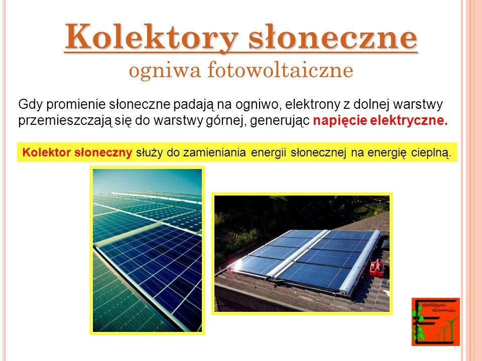 Kolektory słoneczne ogniwa fotowoltaiczne