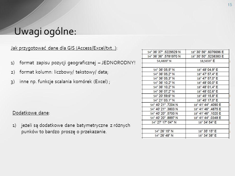 Uwagi ogólne: Jak przygotować dane dla GIS (Access/Excel/txt..):