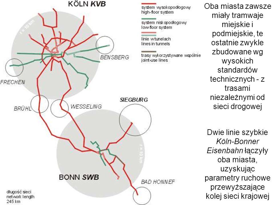 Oba miasta zawsze miały tramwaje miejskie i podmiejskie, te ostatnie zwykle zbudowane wg wysokich standardów technicznych - z trasami niezależnymi od sieci drogowej