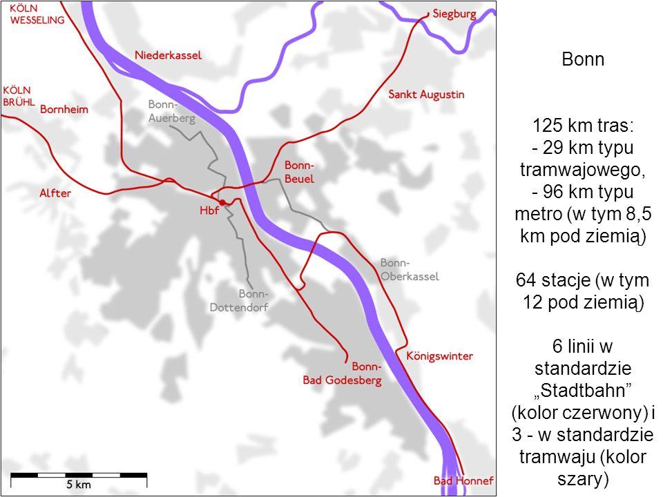 - 96 km typu metro (w tym 8,5 km pod ziemią)