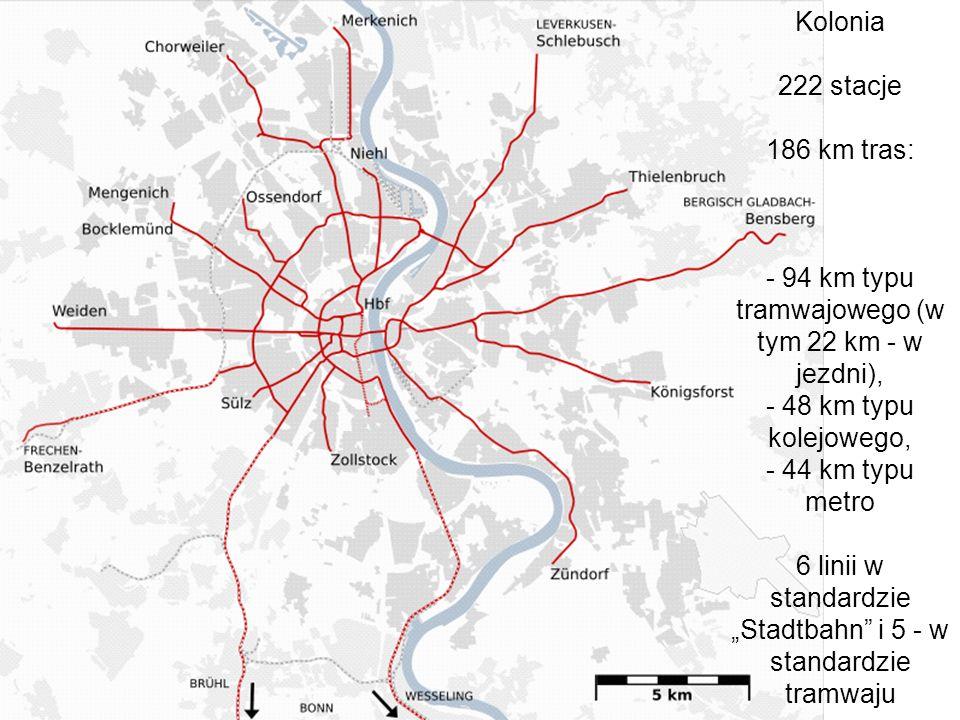 - 94 km typu tramwajowego (w tym 22 km - w jezdni),