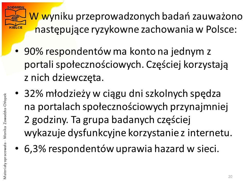 W wyniku przeprowadzonych badań zauważono następujące ryzykowne zachowania w Polsce: