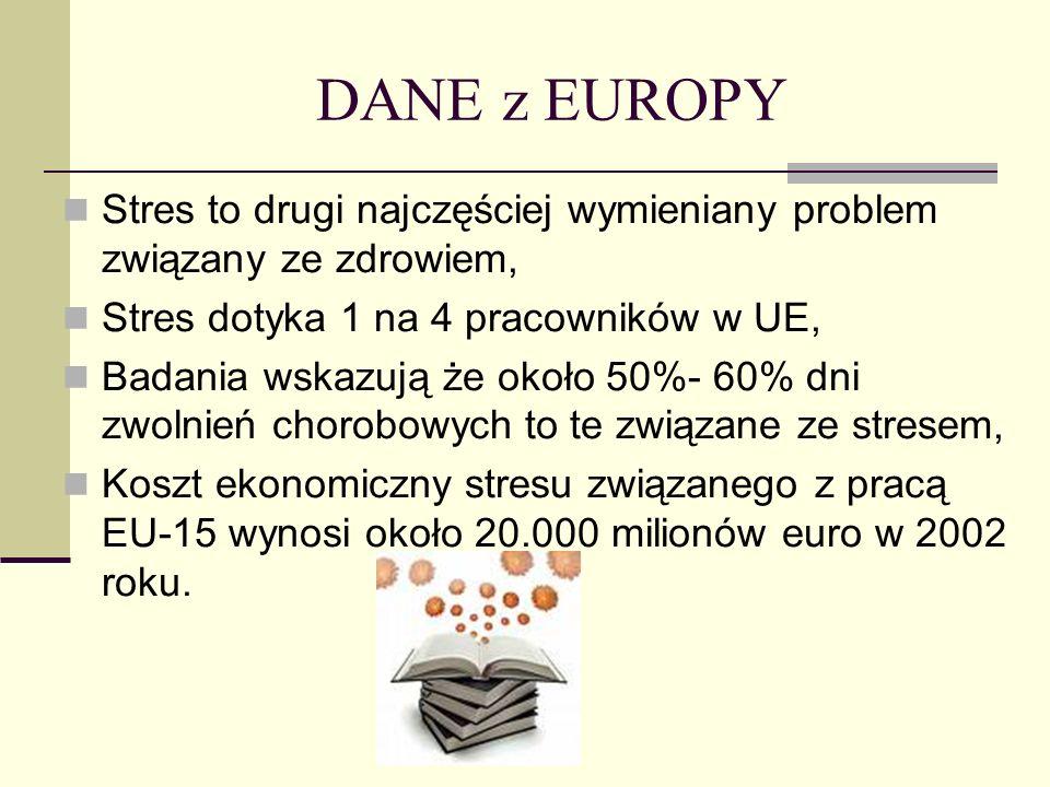 DANE z EUROPYStres to drugi najczęściej wymieniany problem związany ze zdrowiem, Stres dotyka 1 na 4 pracowników w UE,