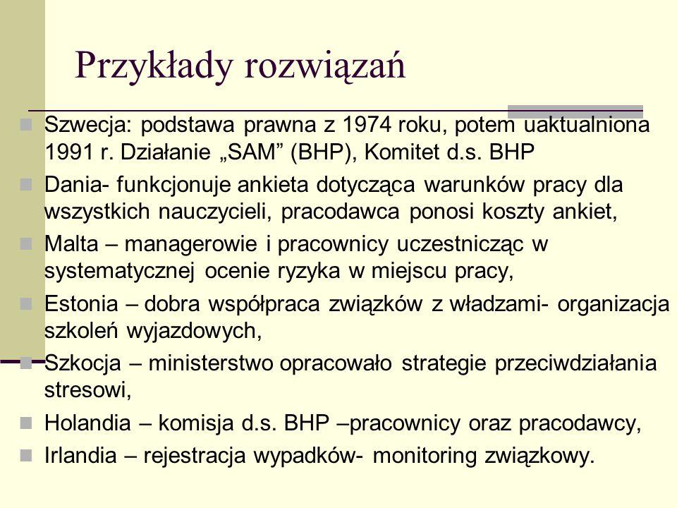 """Przykłady rozwiązańSzwecja: podstawa prawna z 1974 roku, potem uaktualniona 1991 r. Działanie """"SAM (BHP), Komitet d.s. BHP."""