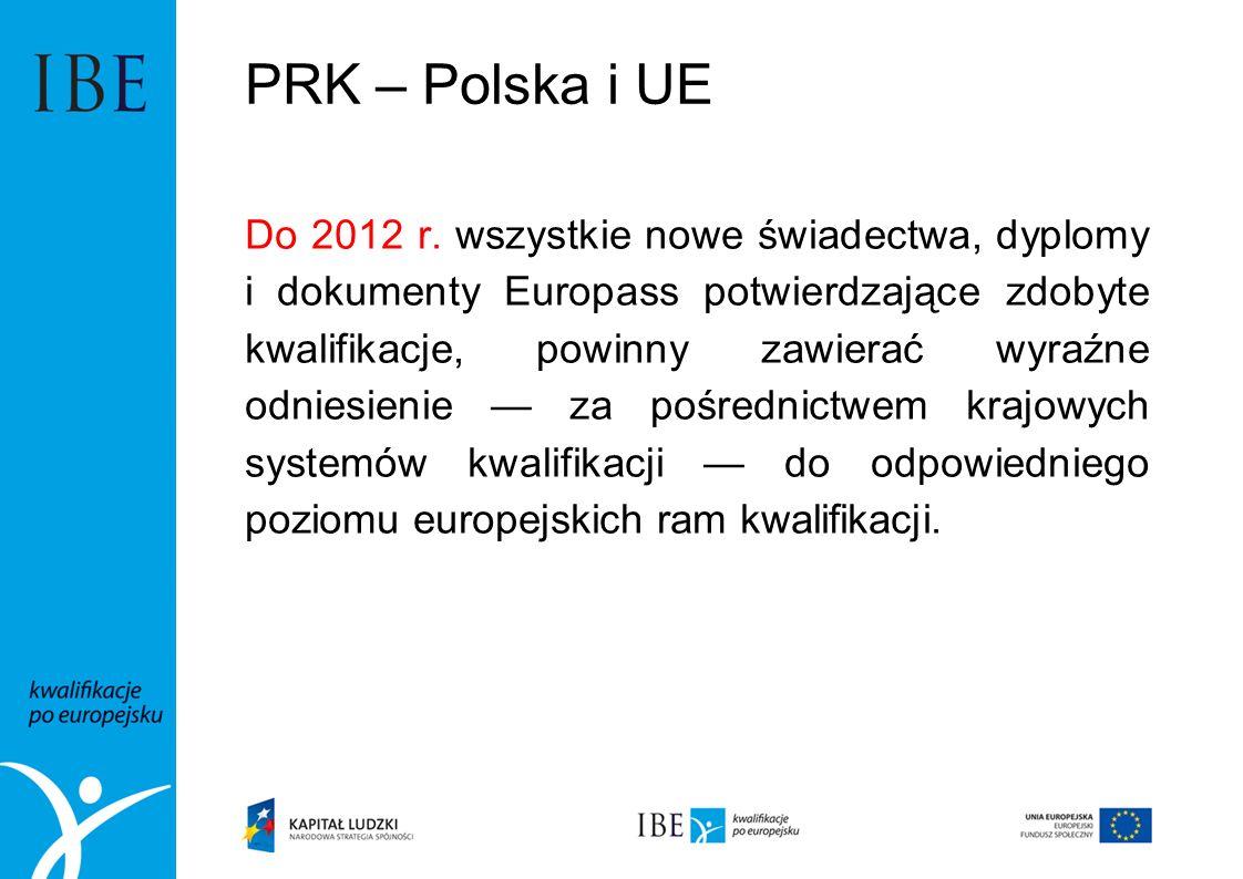 PRK – Polska i UE