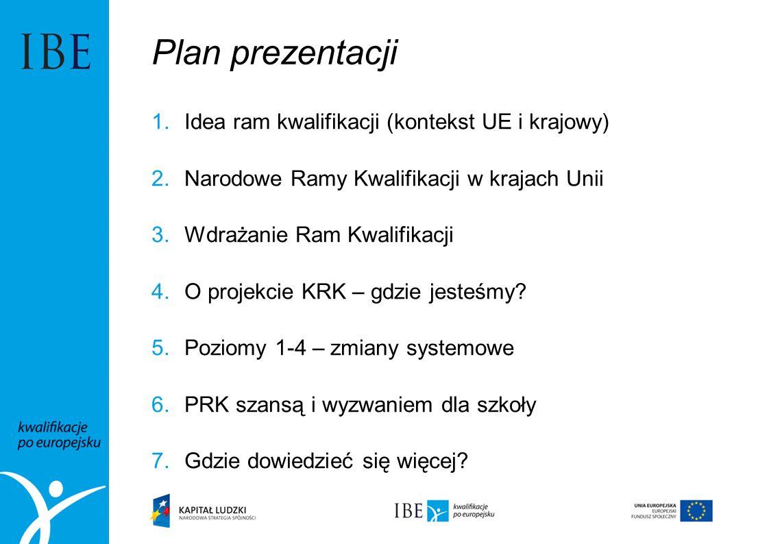 Plan prezentacji Idea ram kwalifikacji (kontekst UE i krajowy)