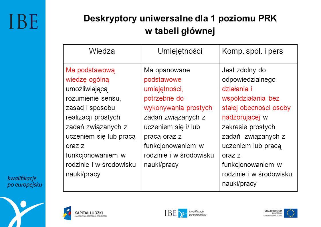 Deskryptory uniwersalne dla 1 poziomu PRK w tabeli głównej