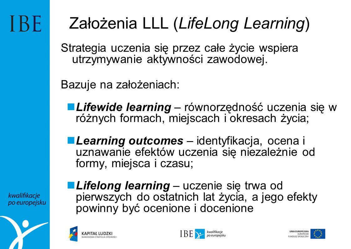 Założenia LLL (LifeLong Learning)