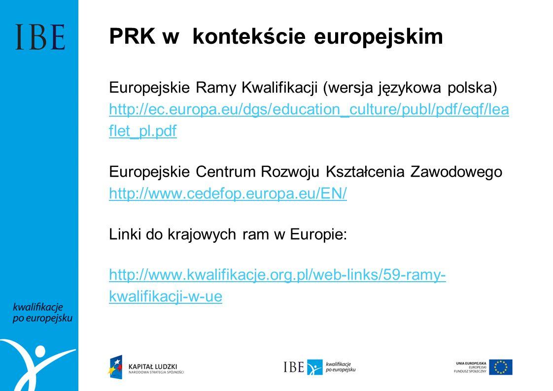 PRK w kontekście europejskim