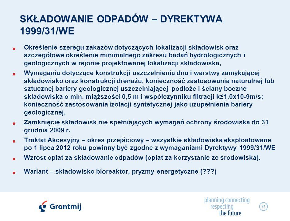 SKŁADOWANIE ODPADÓW – DYREKTYWA 1999/31/WE