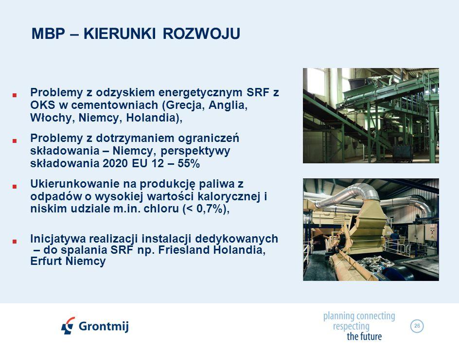 MBP – KIERUNKI ROZWOJU Problemy z odzyskiem energetycznym SRF z OKS w cementowniach (Grecja, Anglia, Włochy, Niemcy, Holandia),