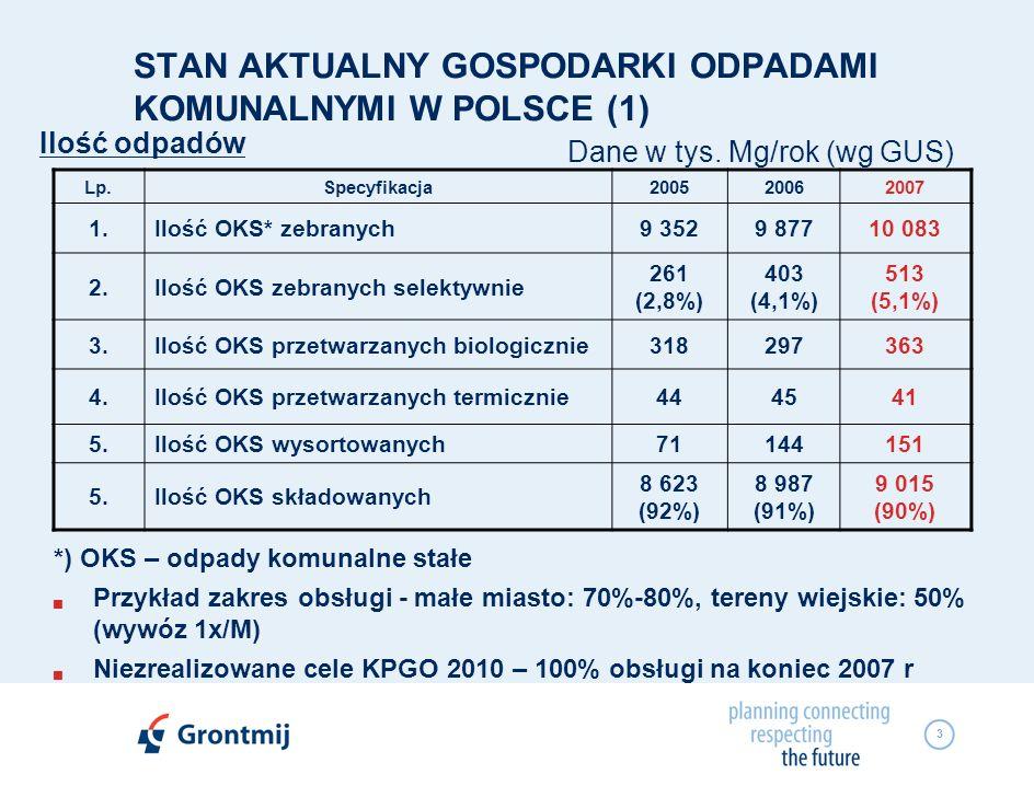 STAN AKTUALNY GOSPODARKI ODPADAMI KOMUNALNYMI W POLSCE (1)