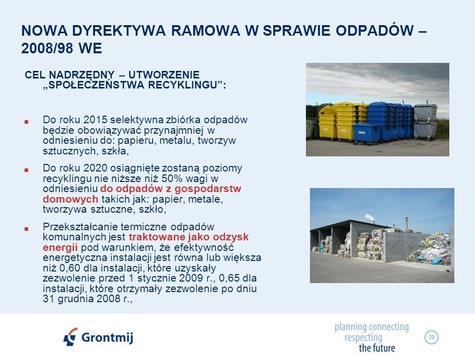 NOWA DYREKTYWA RAMOWA W SPRAWIE ODPADÓW – 2008/98 WE